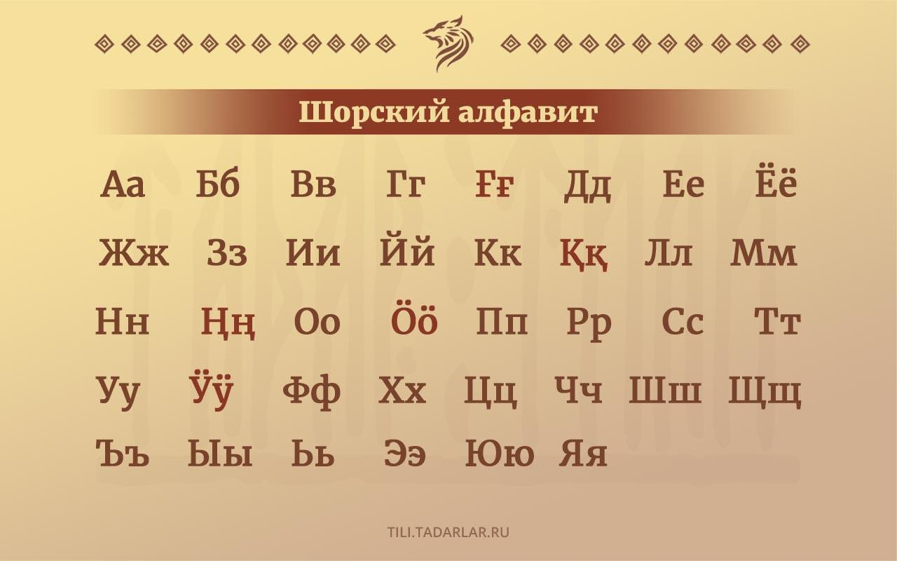 Шорский алфавит